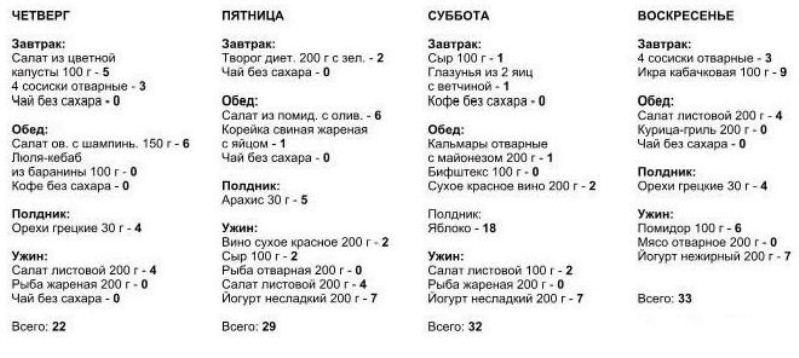 меню на неделю при кремлевской диете