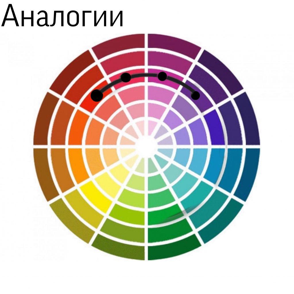 аналогии цвета