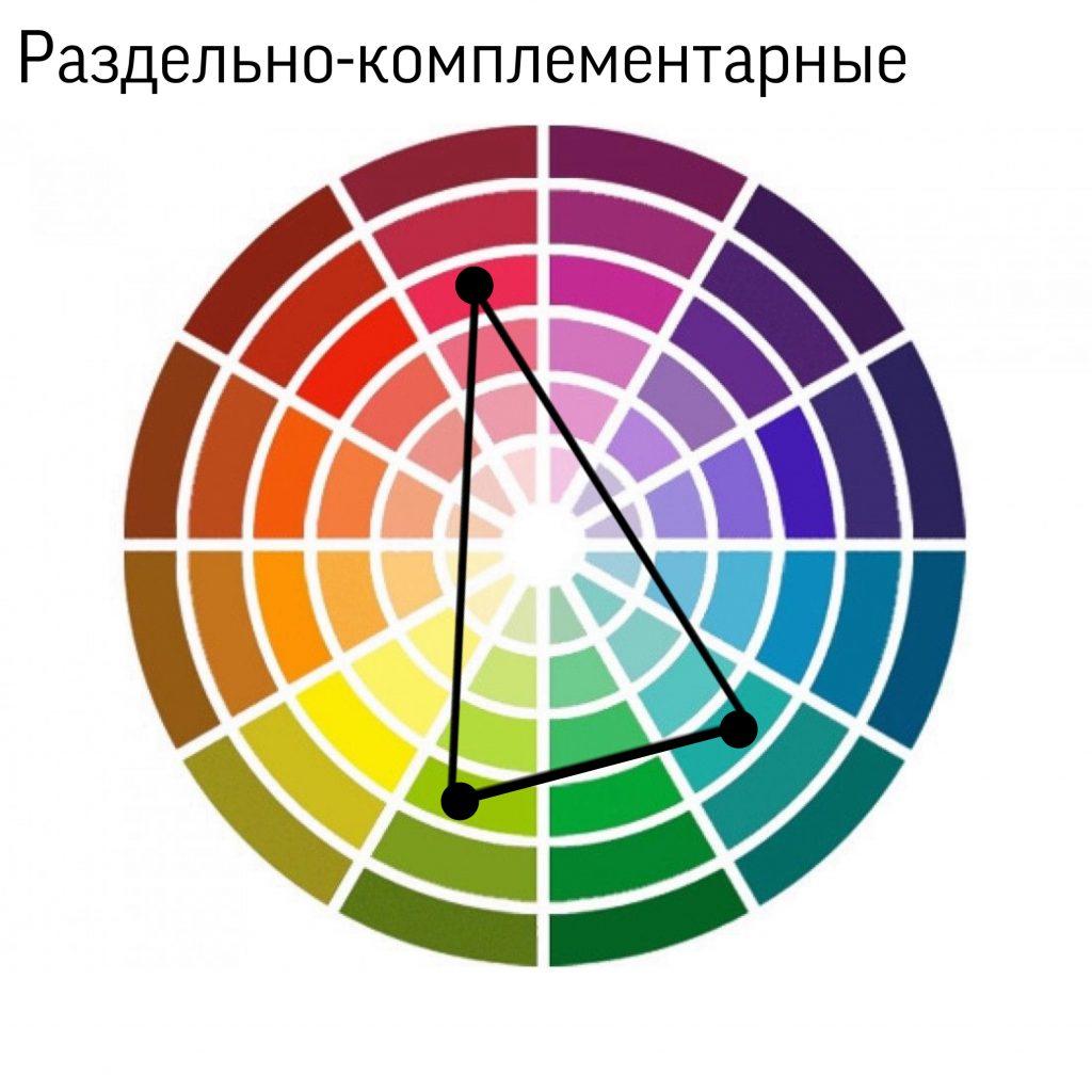раздельно-комплементарные цвета