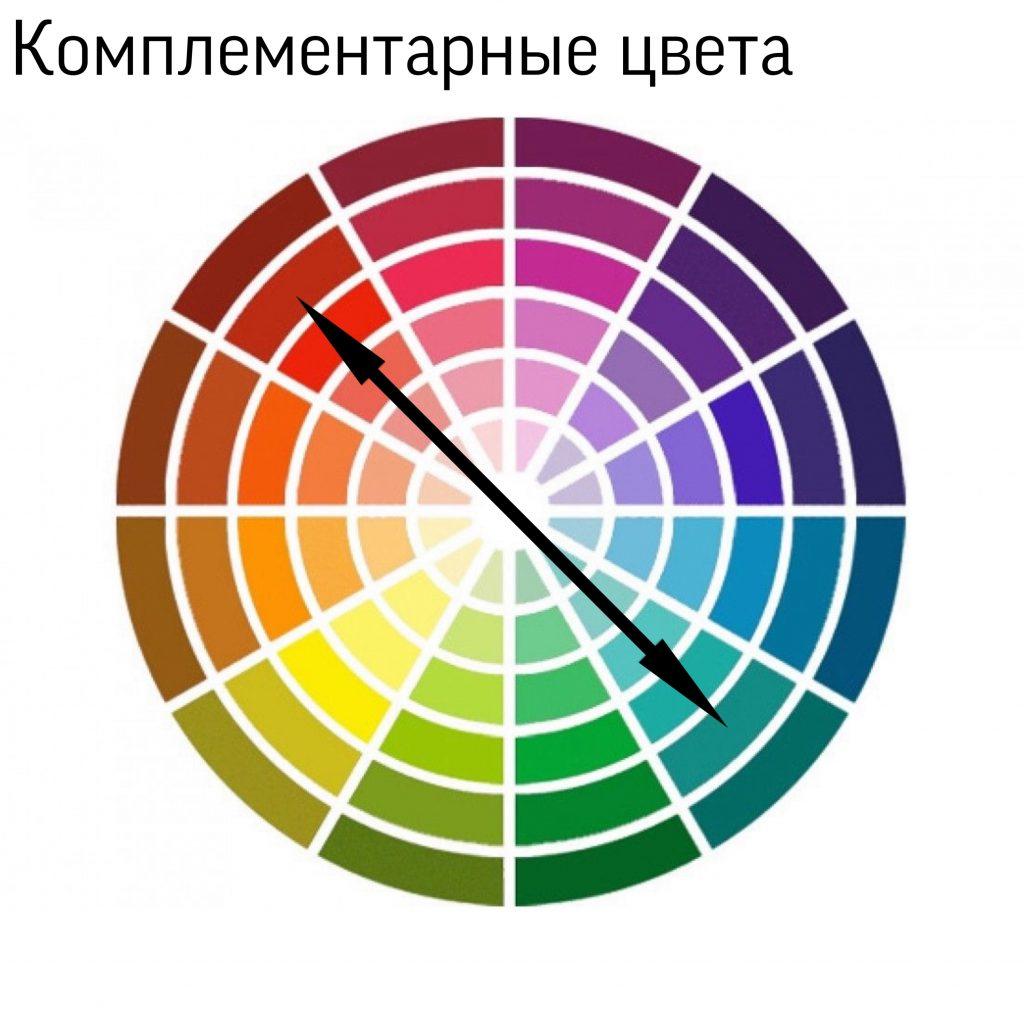 комплементарные цвета